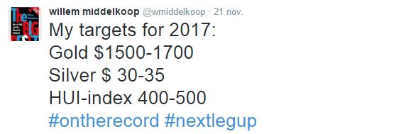 ABN AMRO versus Willem Middelkoop
